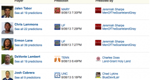 247Sports Crystal Ball