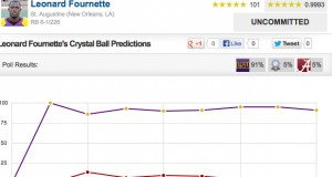 Fournette Crystal Ball