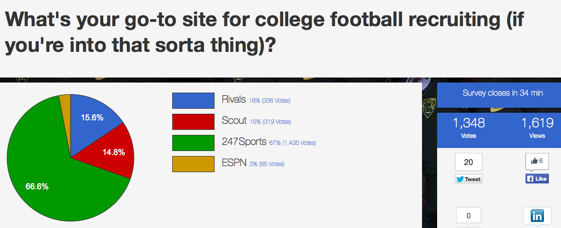 Recruiting Site Poll